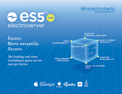 Electrotank Advertisement for ES5