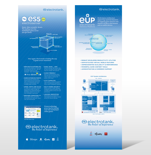 Electrotank Rollup Banners